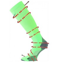 Compression knee socks Rui 608 green, Lasting