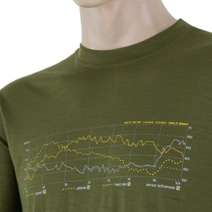 Men shirt Sensor MERINO ACTIVE PT TRACK safari 17200027, Sensor